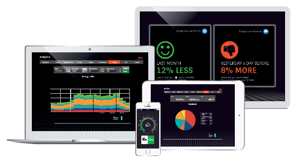 Time to Get Real: Why Real-time Energy Monitoring is a Must
