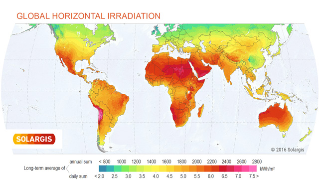 global-horizontal-irradiation-190117